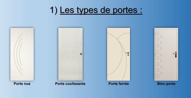 types-portes