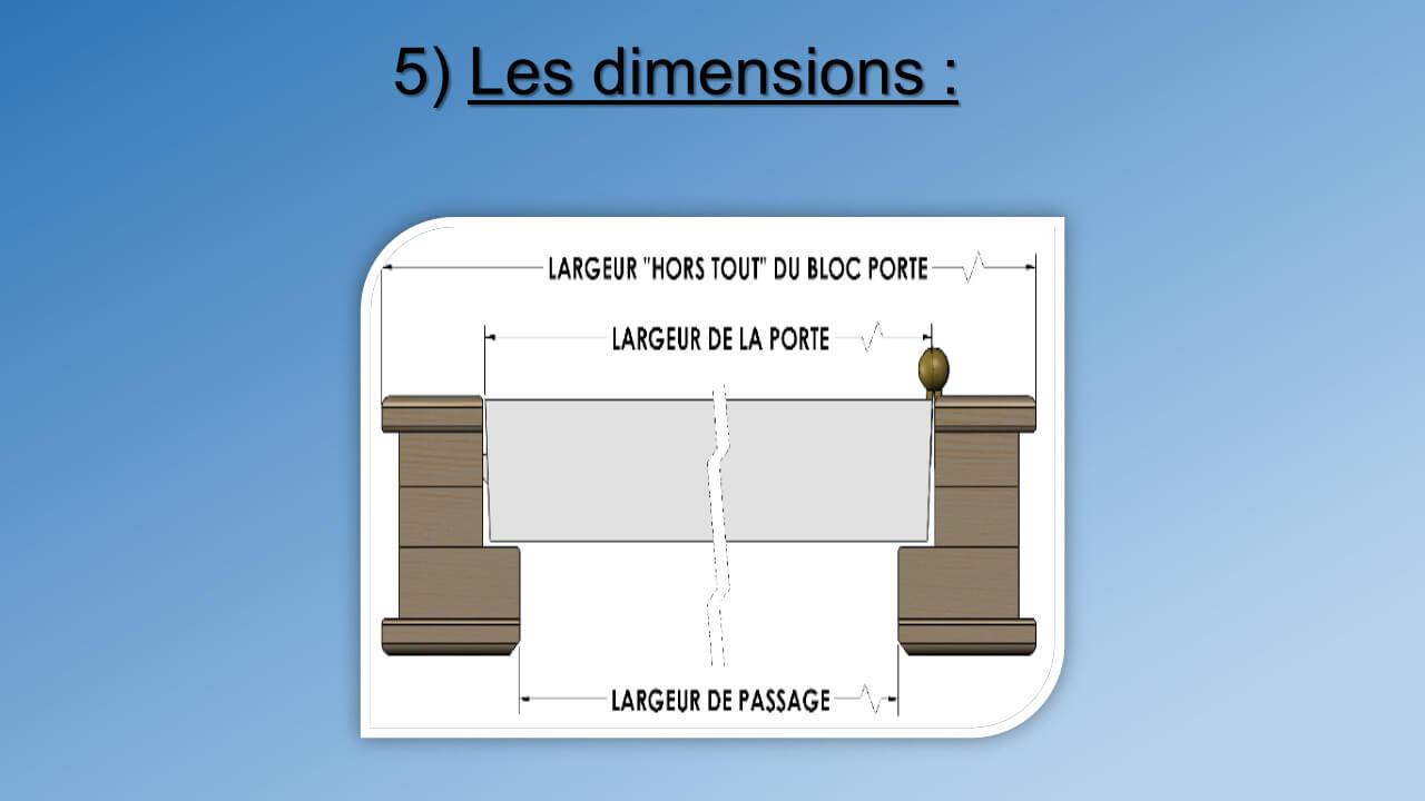 Les dimensions des portes