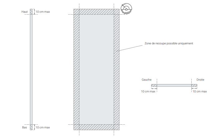 Porte recoupable - schéma